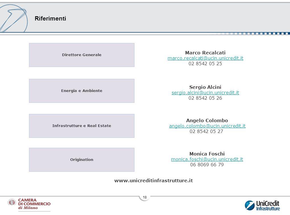 18 Riferimenti Energia e Ambiente Infrastrutture e Real Estate Origination www.unicreditinfrastrutture.it Sergio Alcini sergio.alcini@ucin.unicredit.i