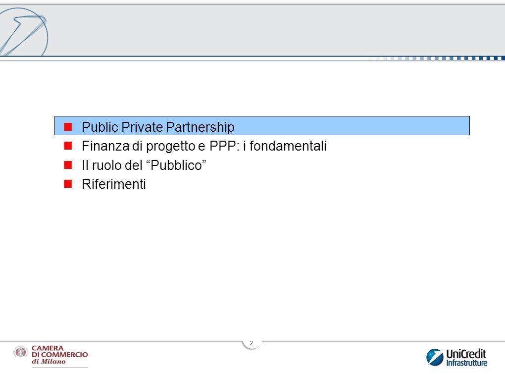 2 Public Private Partnership Finanza di progetto e PPP: i fondamentali Il ruolo del Pubblico Riferimenti