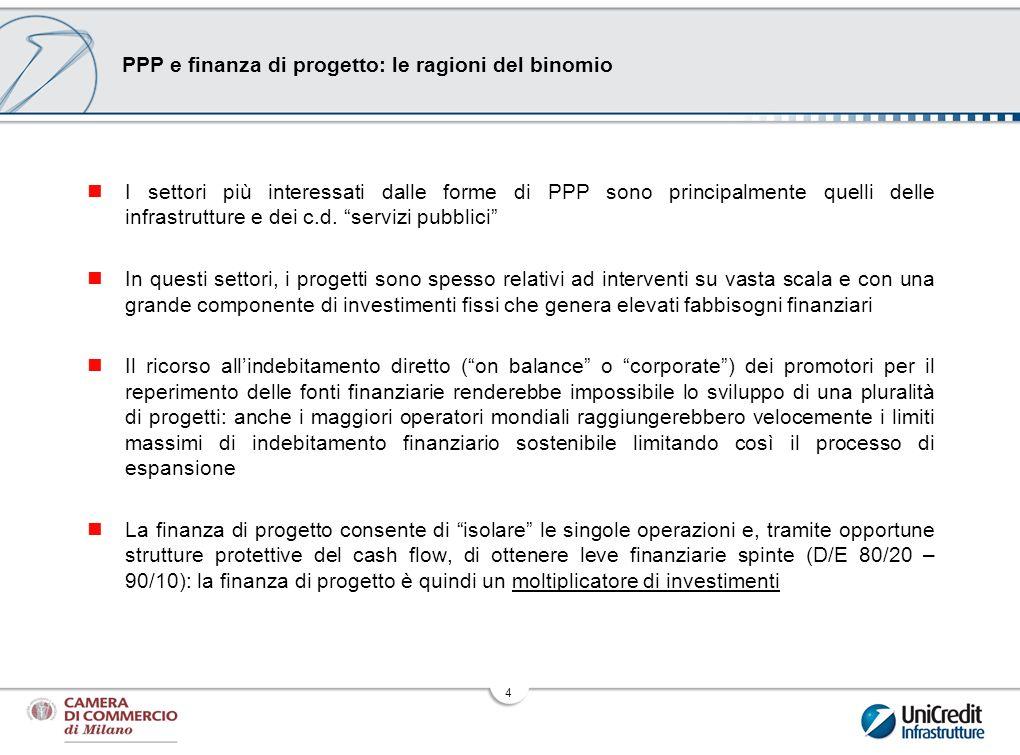 4 PPP e finanza di progetto: le ragioni del binomio I settori più interessati dalle forme di PPP sono principalmente quelli delle infrastrutture e dei