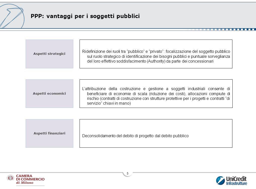 5 PPP: vantaggi per i soggetti pubblici Ridefinizione dei ruoli tra pubblico e privato: focalizzazione del soggetto pubblico sul ruolo strategico di i