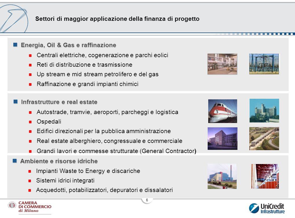 6 Settori di maggior applicazione della finanza di progetto Energia, Oil & Gas e raffinazione Energia, Oil & Gas e raffinazione Centrali elettriche, c