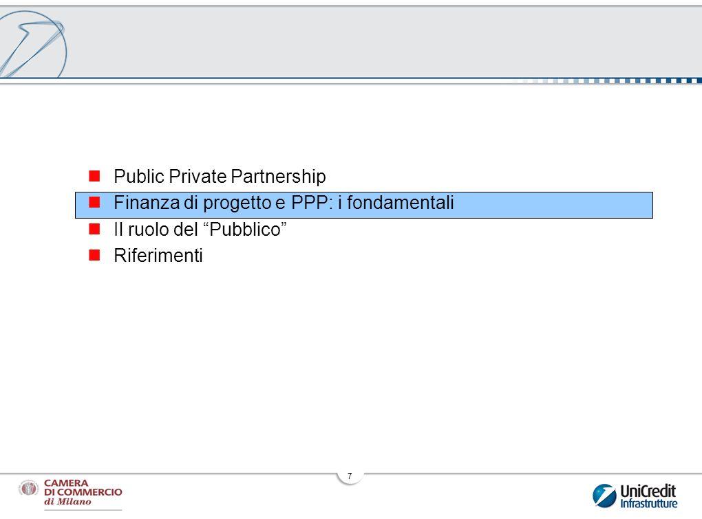 7 Public Private Partnership Finanza di progetto e PPP: i fondamentali Il ruolo del Pubblico Riferimenti