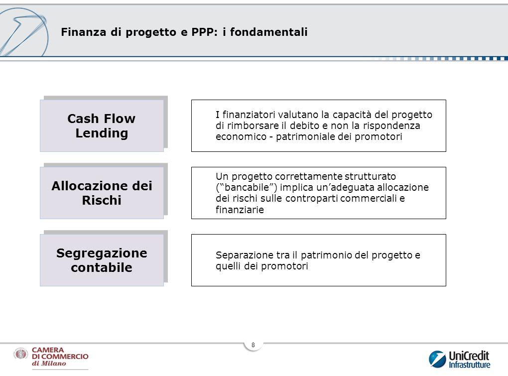 8 Finanza di progetto e PPP: i fondamentali Un progetto correttamente strutturato (bancabile) implica unadeguata allocazione dei rischi sulle contropa