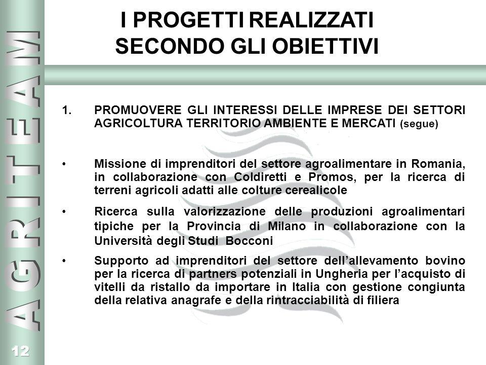 12 I PROGETTI REALIZZATI SECONDO GLI OBIETTIVI 1.PROMUOVERE GLI INTERESSI DELLE IMPRESE DEI SETTORI AGRICOLTURA TERRITORIO AMBIENTE E MERCATI (segue) Missione di imprenditori del settore agroalimentare in Romania, in collaborazione con Coldiretti e Promos, per la ricerca di terreni agricoli adatti alle colture cerealicole Ricerca sulla valorizzazione delle produzioni agroalimentari tipiche per la Provincia di Milano in collaborazione con la Università degli Studi Bocconi Supporto ad imprenditori del settore dellallevamento bovino per la ricerca di partners potenziali in Ungheria per lacquisto di vitelli da ristallo da importare in Italia con gestione congiunta della relativa anagrafe e della rintracciabilità di filiera