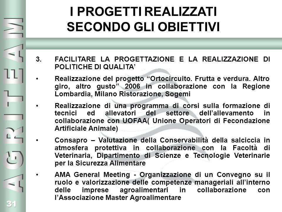 31 I PROGETTI REALIZZATI SECONDO GLI OBIETTIVI 3.FACILITARE LA PROGETTAZIONE E LA REALIZZAZIONE DI POLITICHE DI QUALITA Realizzazione del progetto Ortocircuito.