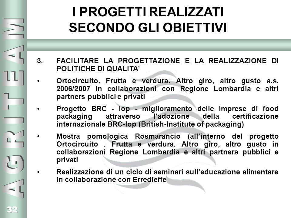 32 I PROGETTI REALIZZATI SECONDO GLI OBIETTIVI 3.FACILITARE LA PROGETTAZIONE E LA REALIZZAZIONE DI POLITICHE DI QUALITA Ortocircuito.