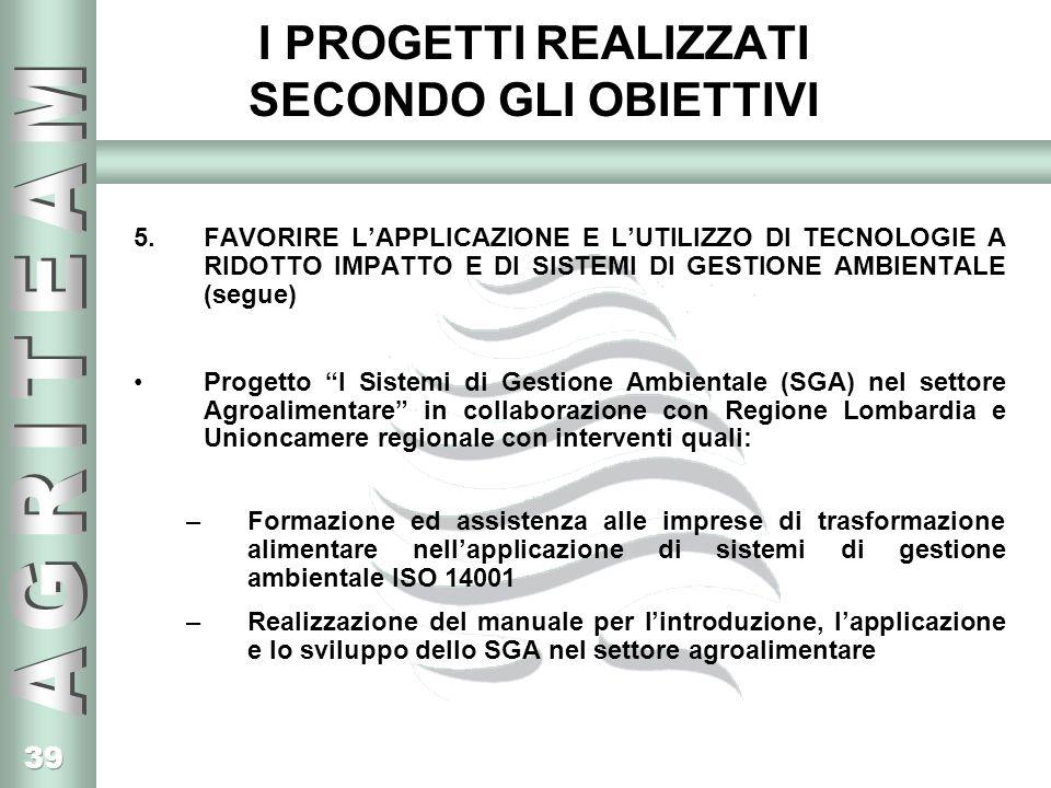 39 I PROGETTI REALIZZATI SECONDO GLI OBIETTIVI 5.FAVORIRE LAPPLICAZIONE E LUTILIZZO DI TECNOLOGIE A RIDOTTO IMPATTO E DI SISTEMI DI GESTIONE AMBIENTALE (segue) Progetto I Sistemi di Gestione Ambientale (SGA) nel settore Agroalimentare in collaborazione con Regione Lombardia e Unioncamere regionale con interventi quali: –Formazione ed assistenza alle imprese di trasformazione alimentare nellapplicazione di sistemi di gestione ambientale ISO 14001 –Realizzazione del manuale per lintroduzione, lapplicazione e lo sviluppo dello SGA nel settore agroalimentare