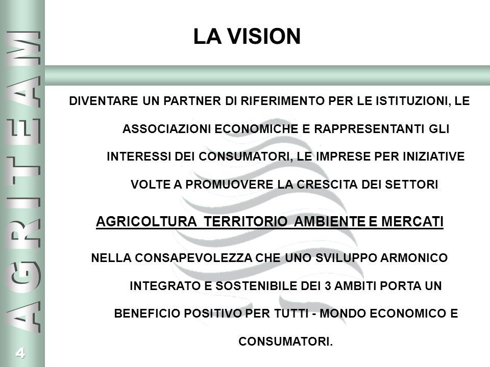 15 I PROGETTI REALIZZATI SECONDO GLI OBIETTIVI 1.PROMUOVERE GLI INTERESSI DELLE IMPRESE DEI SETTORI AGRICOLTURA TERRITORIO AMBIENTE E MERCATI Notte dei Sapori – Evento di promozione dellagroalimentare di qualità in collaborazione con Comune di Milano, sistema camerale nazionale, Associazioni Agricole, Assolombarda, API, Unione del Commercio, Sogemi, ecc Mercatagri - Competitività e servizi alla commercializzazione dei prodotti agroalimentari in collaborazione con Regione Lombardia, Associazione Granaria di Milano e Università degli Studi di Milano Convegno Vino e Salute 2006 – organizzazione di un convegno per la presentazione agli operatori della città e della provincia di Milano di una pubblicazione dedicata al rapporto fra il consumo di vino e gli effetti virtuosi per la salute.