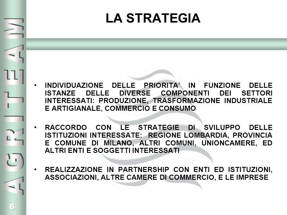27 I PROGETTI REALIZZATI SECONDO GLI OBIETTIVI 3.FACILITARE LA PROGETTAZIONE E LA REALIZZAZIONE DI POLITICHE DI QUALITA (segue) Corsi di aggiornamento professionale per formatori in materie agroalimentari dei Centri di Formazione Professionale della Regione Lombardia in collaborazione con lAgenzia Regionale per il Lavoro Servizio di Check Up a tariffe agevolate per aziende del settore agroalimentare interessate a verificare la corretta applicazione della normativa sulla Tracciabilità aziendale Mostra convegno sui prodotti agroalimentari di qualità per la Provincia di Milano, in collaborazione con Assolombarda, Università degli Studi di Milano, Coldiretti, CIA, UPA e MIPAF
