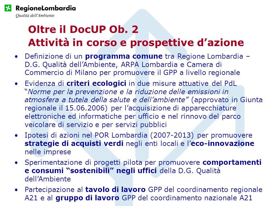 Oltre il DocUP Ob. 2 Attività in corso e prospettive dazione Definizione di un programma comune tra Regione Lombardia – D.G. Qualità dellAmbiente, ARP