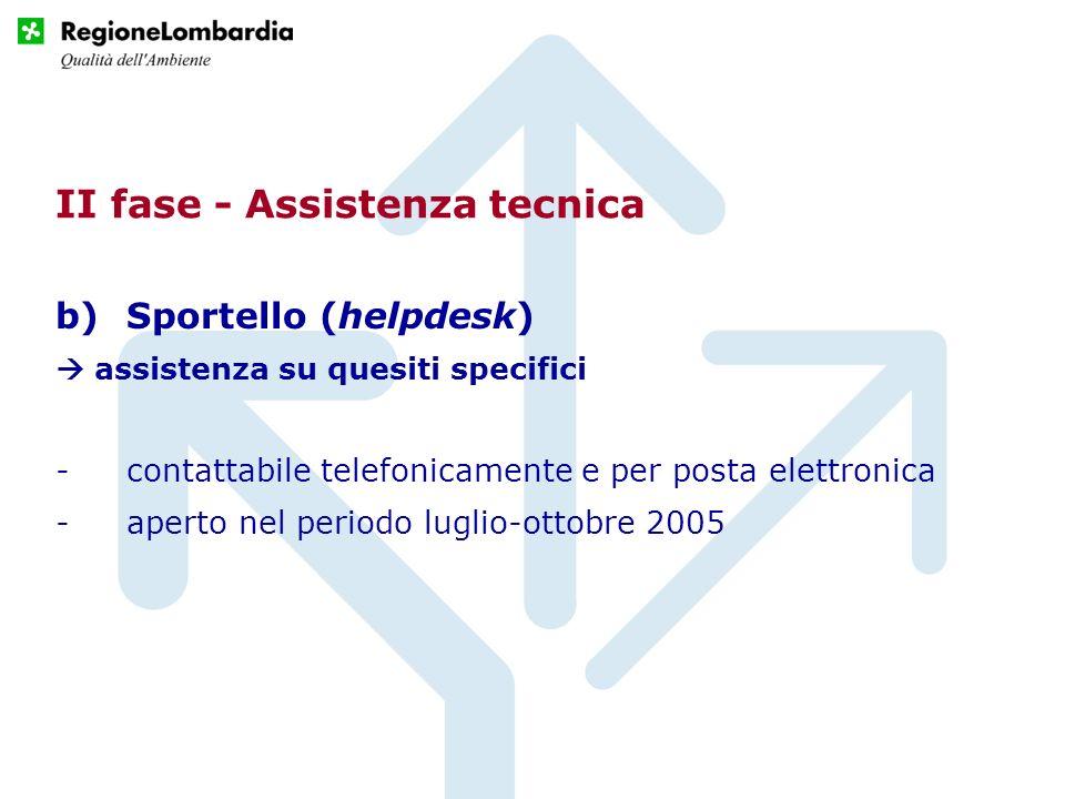 II fase - Assistenza tecnica b)Sportello (helpdesk) assistenza su quesiti specifici -contattabile telefonicamente e per posta elettronica -aperto nel