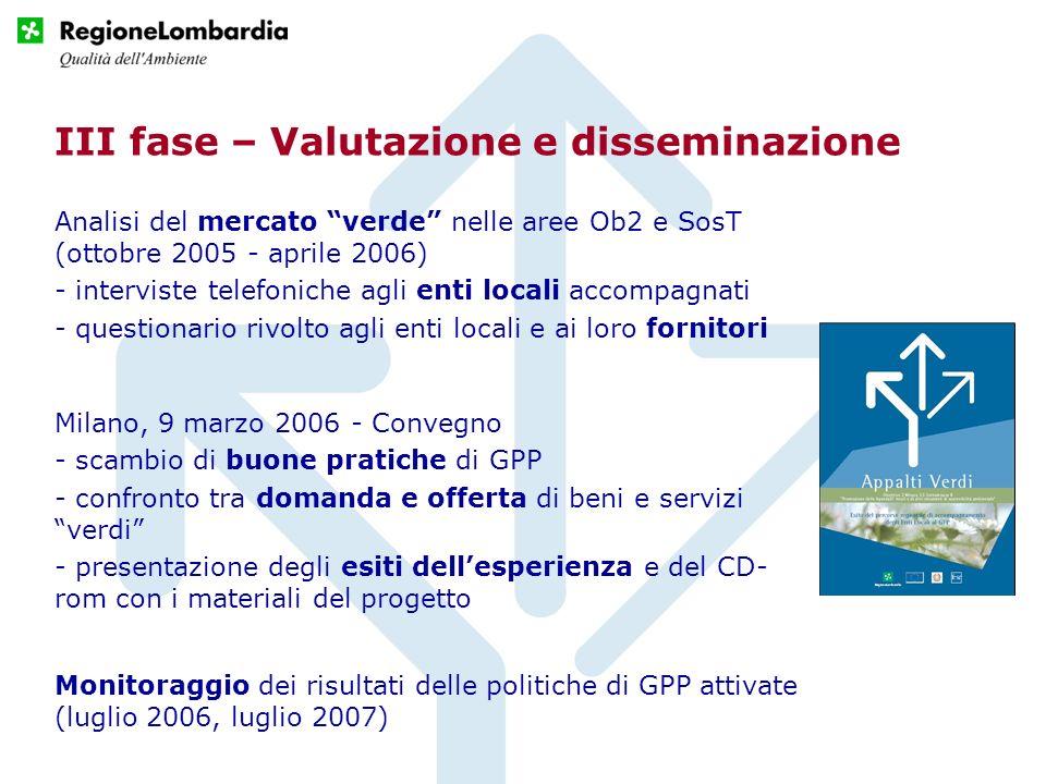 III fase – Valutazione e disseminazione Milano, 9 marzo 2006 - Convegno - scambio di buone pratiche di GPP - confronto tra domanda e offerta di beni e