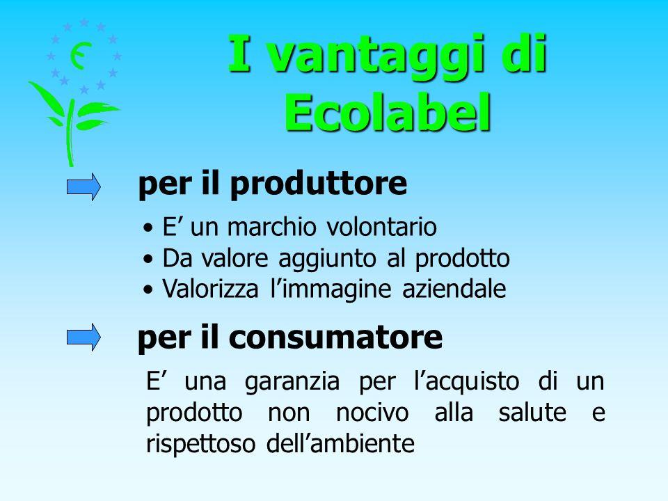 I vantaggi di Ecolabel E una garanzia per lacquisto di un prodotto non nocivo alla salute e rispettoso dellambiente per il produttore E un marchio vol
