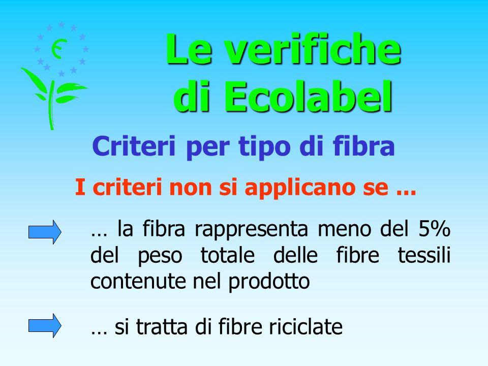Le verifiche di Ecolabel Criteri per tipo di fibra I criteri non si applicano se... … la fibra rappresenta meno del 5% del peso totale delle fibre tes