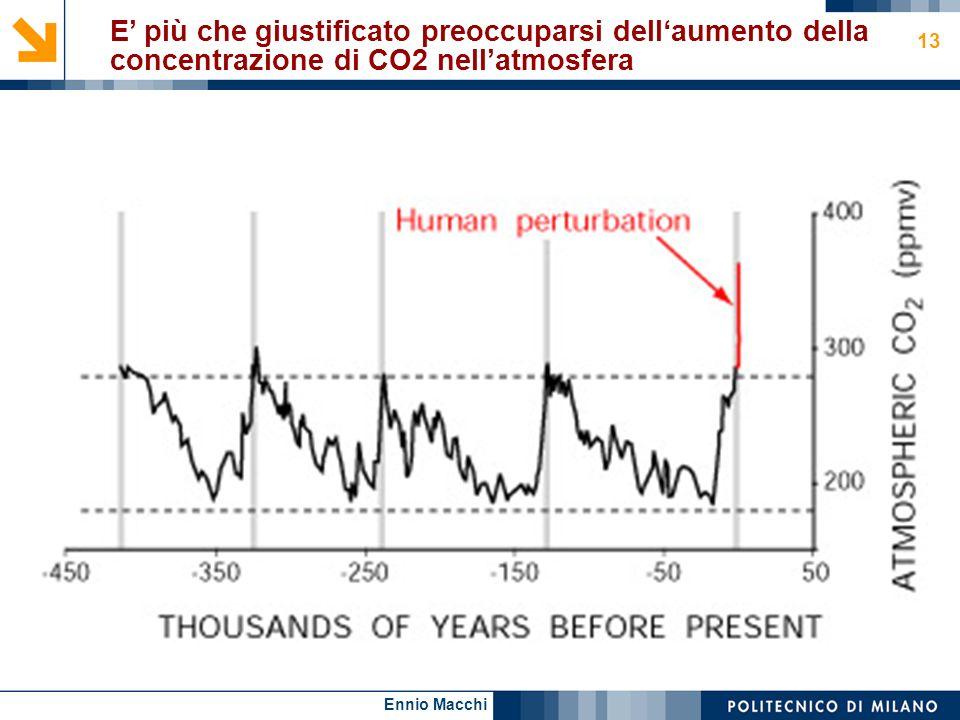 Ennio Macchi 13 E più che giustificato preoccuparsi dellaumento della concentrazione di CO2 nellatmosfera