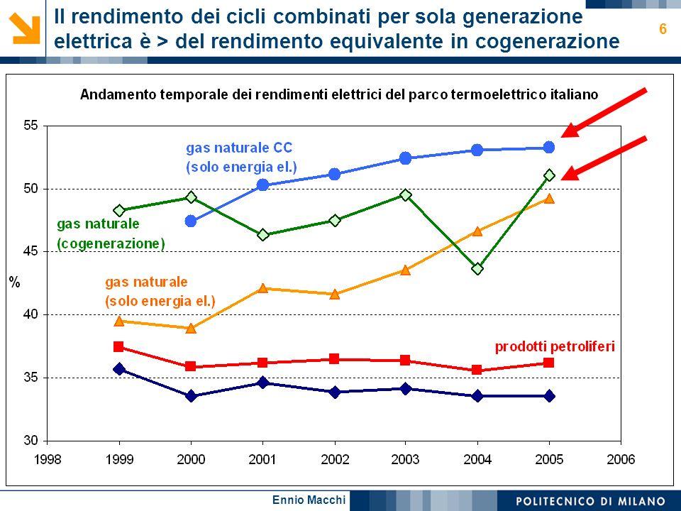 Ennio Macchi 6 Il rendimento dei cicli combinati per sola generazione elettrica è > del rendimento equivalente in cogenerazione
