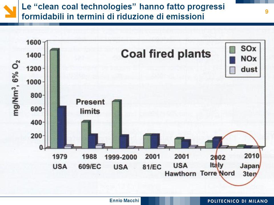 Ennio Macchi 9 Le clean coal technologies hanno fatto progressi formidabili in termini di riduzione di emissioni