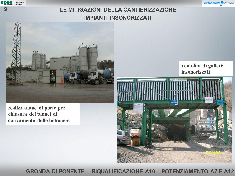GRONDA DI PONENTE – RIQUALIFICAZIONE A10 – POTENZIAMENTO A7 E A12 realizzazione di porte per chiusura dei tunnel di caricamento delle betoniere LE MITIGAZIONI DELLA CANTIERIZZAZIONE IMPIANTI INSONORIZZATI ventolini di galleria insonorizzati 9