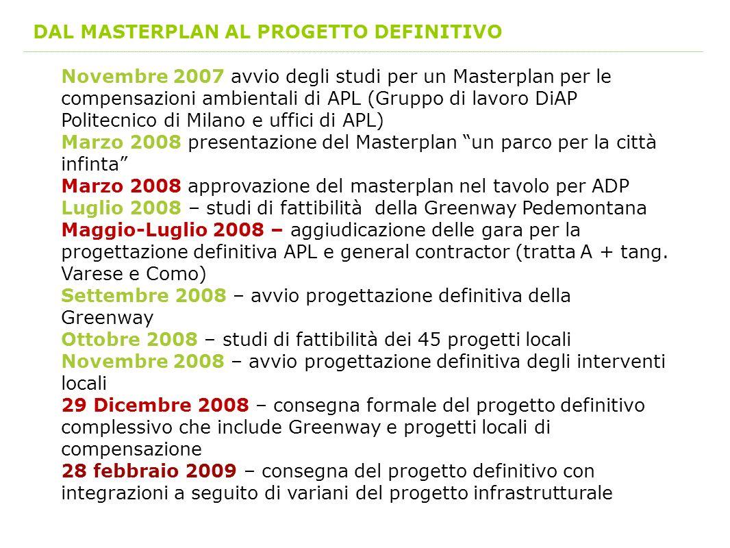 DAL MASTERPLAN AL PROGETTO DEFINITIVO Novembre 2007 avvio degli studi per un Masterplan per le compensazioni ambientali di APL (Gruppo di lavoro DiAP