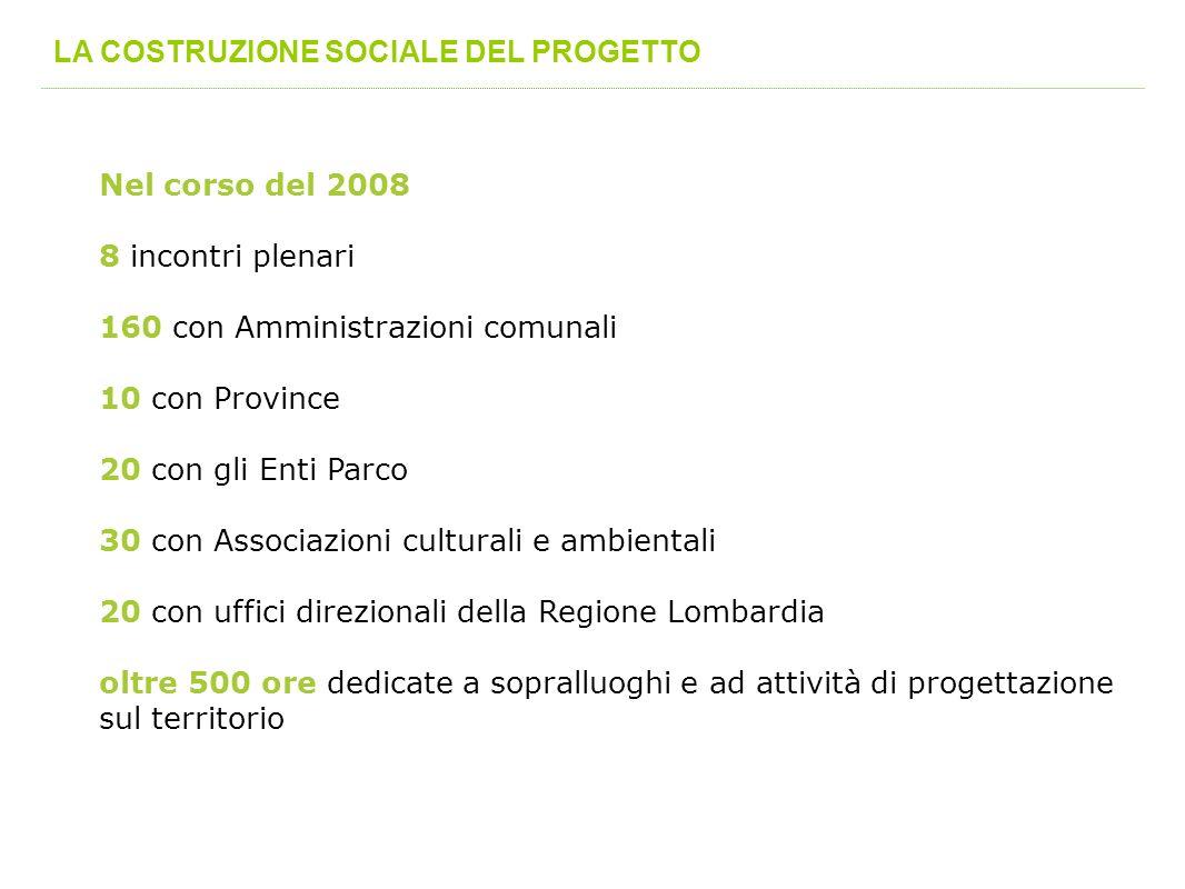 LA COSTRUZIONE SOCIALE DEL PROGETTO Nel corso del 2008 8 incontri plenari 160 con Amministrazioni comunali 10 con Province 20 con gli Enti Parco 30 co