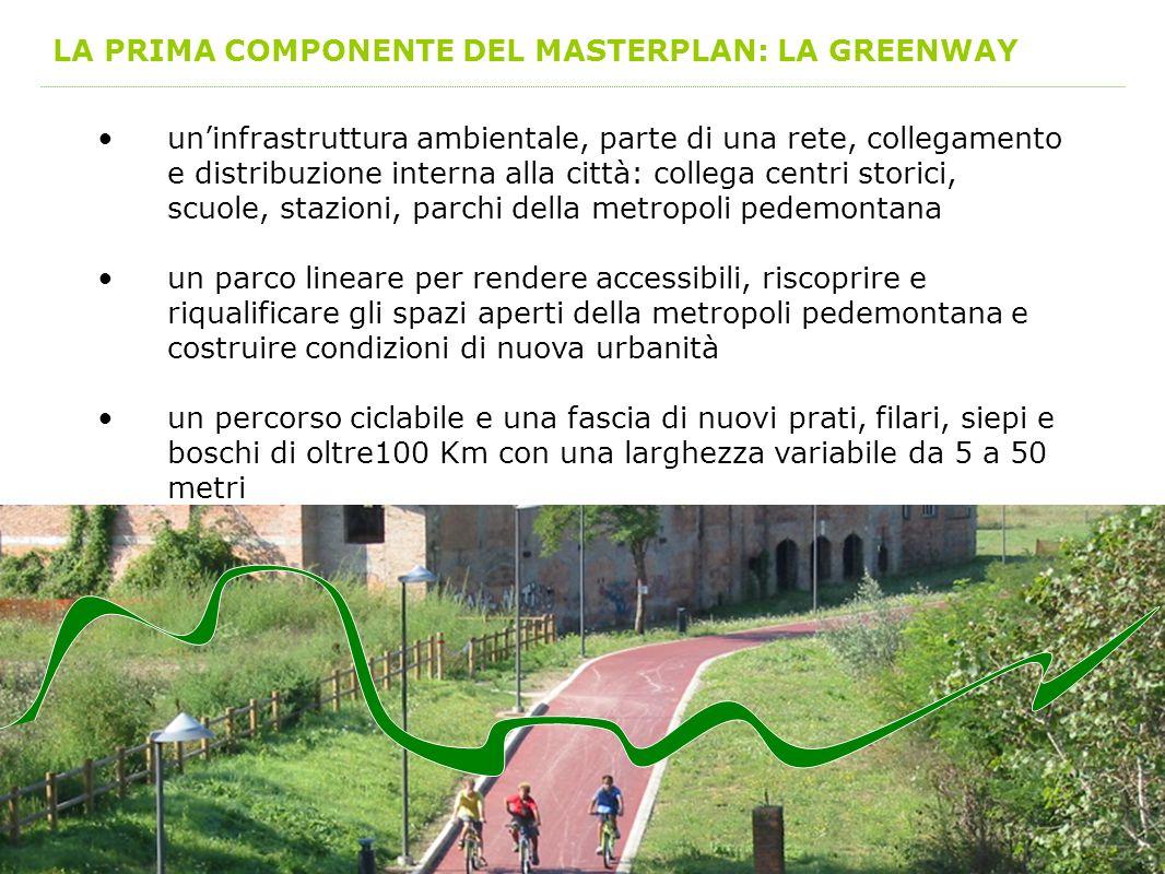 LA PRIMA COMPONENTE DEL MASTERPLAN: LA GREENWAY uninfrastruttura ambientale, parte di una rete, collegamento e distribuzione interna alla città: colle