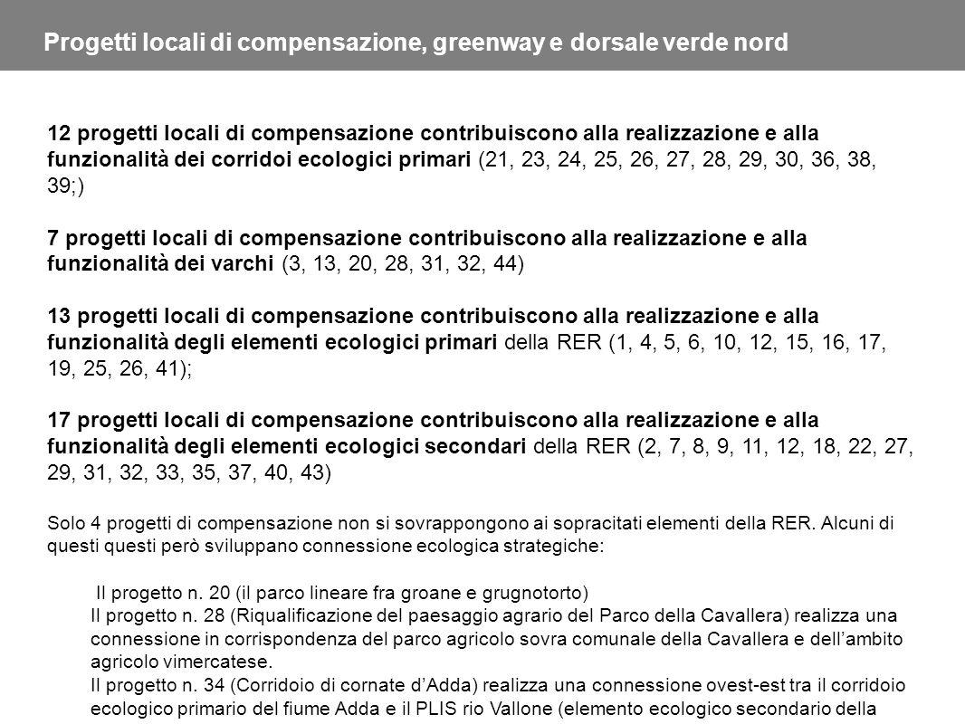 12 progetti locali di compensazione contribuiscono alla realizzazione e alla funzionalità dei corridoi ecologici primari (21, 23, 24, 25, 26, 27, 28,