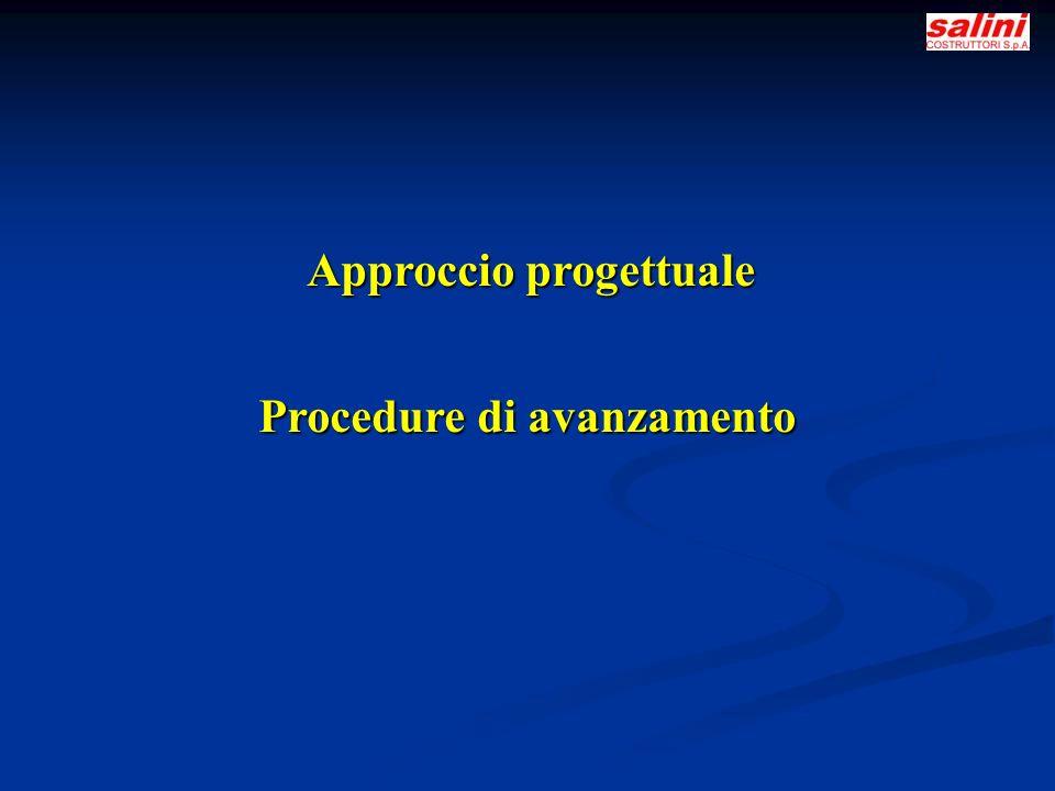 Approccio progettuale Approccio progettuale Procedure di avanzamento
