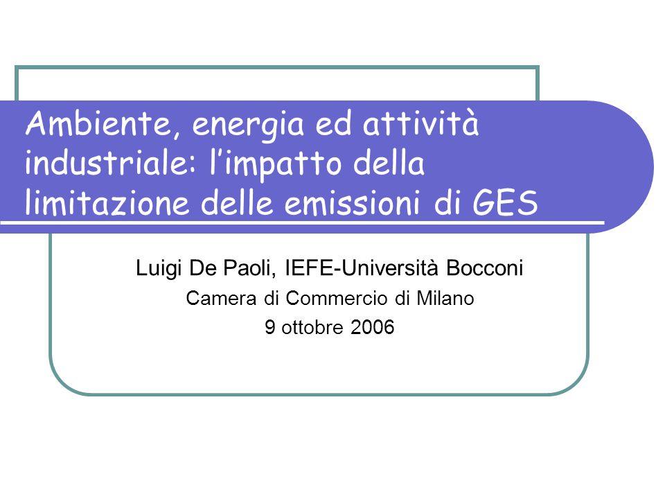 Ambiente, energia ed attività industriale: limpatto della limitazione delle emissioni di GES Luigi De Paoli, IEFE-Università Bocconi Camera di Commercio di Milano 9 ottobre 2006