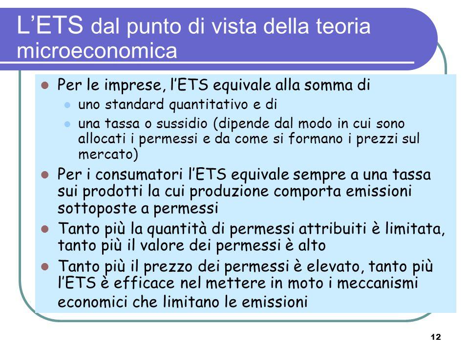 12 LETS dal punto di vista della teoria microeconomica Per le imprese, lETS equivale alla somma di uno standard quantitativo e di una tassa o sussidio (dipende dal modo in cui sono allocati i permessi e da come si formano i prezzi sul mercato) Per i consumatori lETS equivale sempre a una tassa sui prodotti la cui produzione comporta emissioni sottoposte a permessi Tanto più la quantità di permessi attribuiti è limitata, tanto più il valore dei permessi è alto Tanto più il prezzo dei permessi è elevato, tanto più lETS è efficace nel mettere in moto i meccanismi economici che limitano le emissioni