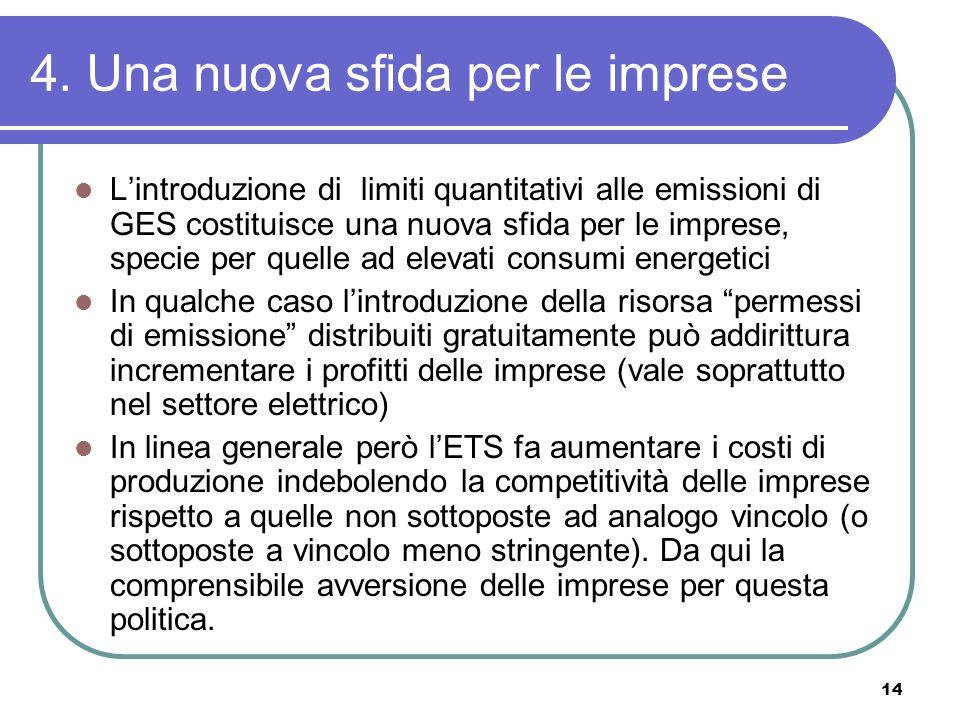 14 4. Una nuova sfida per le imprese Lintroduzione di limiti quantitativi alle emissioni di GES costituisce una nuova sfida per le imprese, specie per