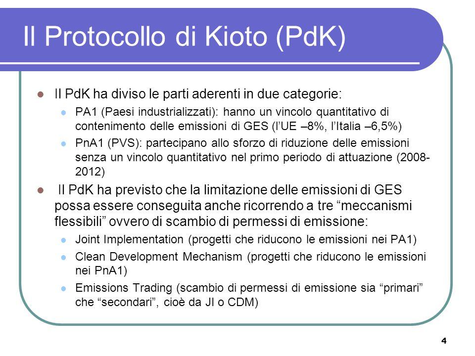 4 Il Protocollo di Kioto (PdK) Il PdK ha diviso le parti aderenti in due categorie: PA1 (Paesi industrializzati): hanno un vincolo quantitativo di contenimento delle emissioni di GES (lUE –8%, lItalia –6,5%) PnA1 (PVS): partecipano allo sforzo di riduzione delle emissioni senza un vincolo quantitativo nel primo periodo di attuazione (2008- 2012) Il PdK ha previsto che la limitazione delle emissioni di GES possa essere conseguita anche ricorrendo a tre meccanismi flessibili ovvero di scambio di permessi di emissione: Joint Implementation (progetti che riducono le emissioni nei PA1) Clean Development Mechanism (progetti che riducono le emissioni nei PnA1) Emissions Trading (scambio di permessi di emissione sia primari che secondari, cioè da JI o CDM)