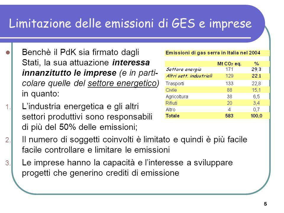 5 Limitazione delle emissioni di GES e imprese Benchè il PdK sia firmato dagli Stati, la sua attuazione interessa innanzitutto le imprese (e in parti- colare quelle del settore energetico) in quanto: 1.