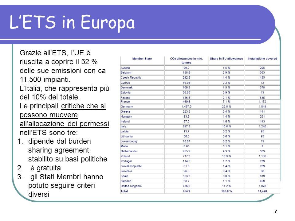 7 LETS in Europa Grazie allETS, lUE è riuscita a coprire il 52 % delle sue emissioni con ca 11.500 impianti.