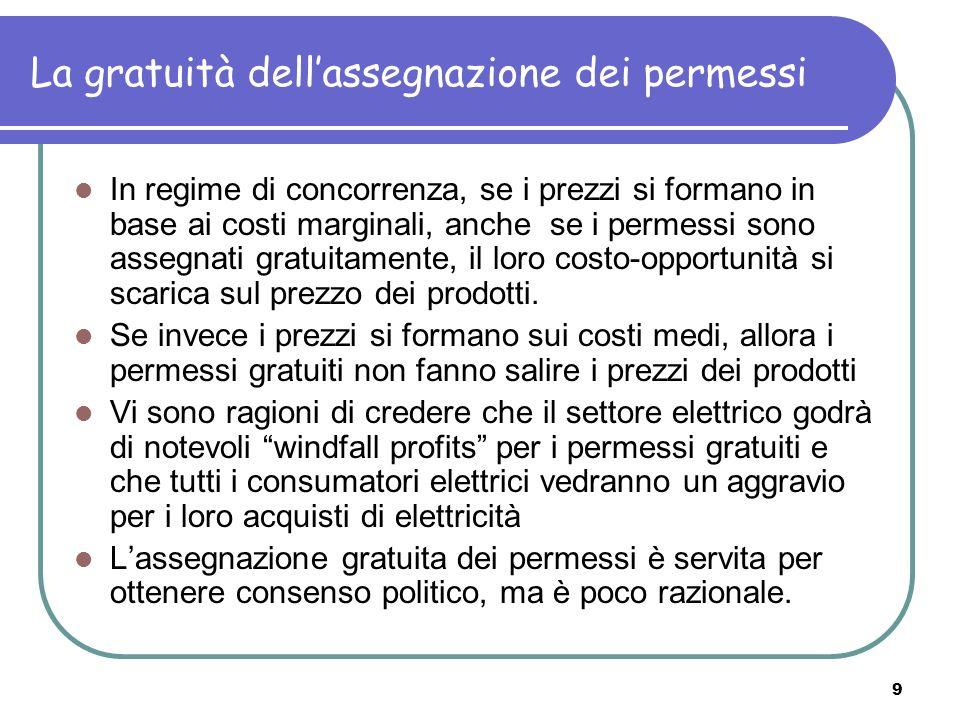 9 La gratuità dellassegnazione dei permessi In regime di concorrenza, se i prezzi si formano in base ai costi marginali, anche se i permessi sono assegnati gratuitamente, il loro costo-opportunità si scarica sul prezzo dei prodotti.