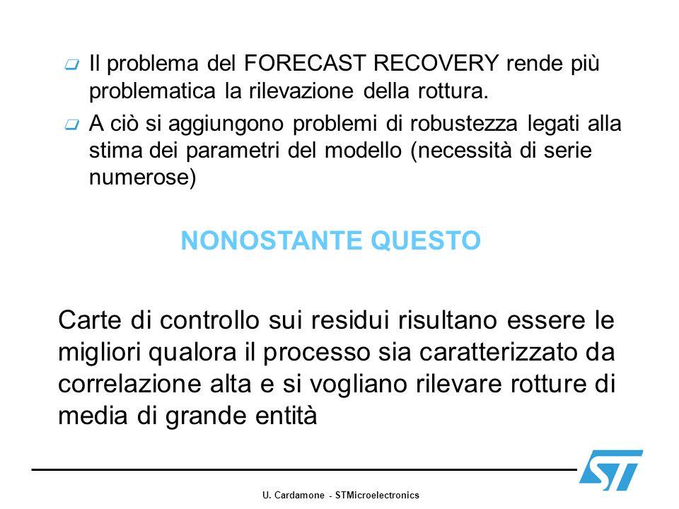 Il problema del FORECAST RECOVERY rende più problematica la rilevazione della rottura. A ciò si aggiungono problemi di robustezza legati alla stima de