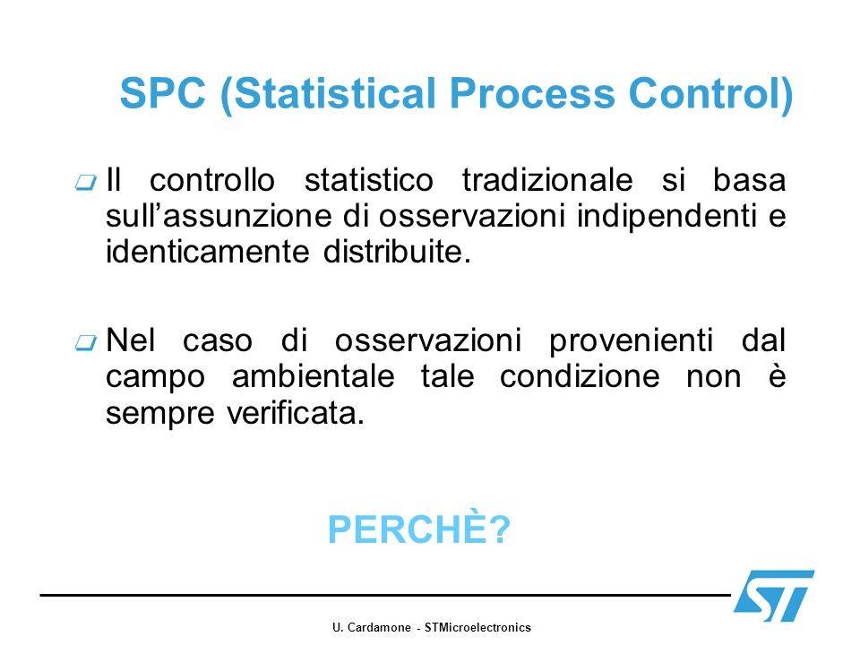 SPC (Statistical Process Control) Il controllo statistico tradizionale si basa sullassunzione di osservazioni indipendenti e identicamente distribuite