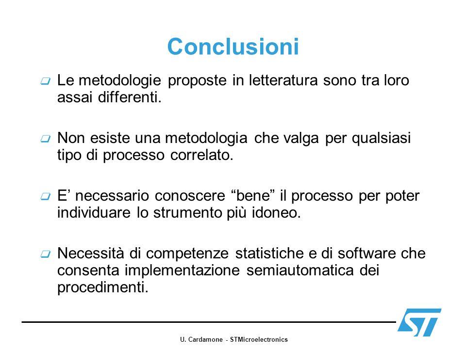 Conclusioni Le metodologie proposte in letteratura sono tra loro assai differenti. Non esiste una metodologia che valga per qualsiasi tipo di processo