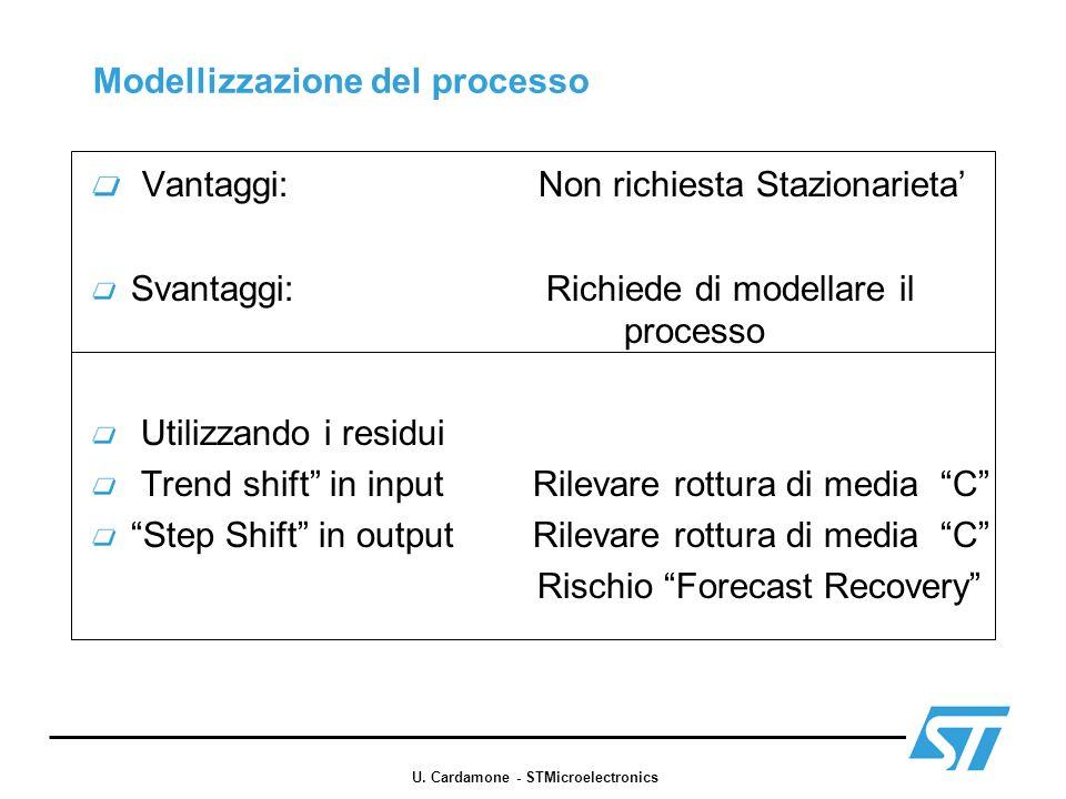 Modellizzazione del processo Vantaggi: Non richiesta Stazionarieta Svantaggi: Richiede di modellare il processo Utilizzando i residui Trend shift in i