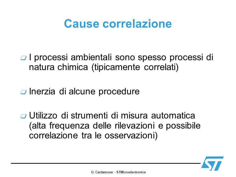 Cause correlazione I processi ambientali sono spesso processi di natura chimica (tipicamente correlati) Inerzia di alcune procedure Utilizzo di strume