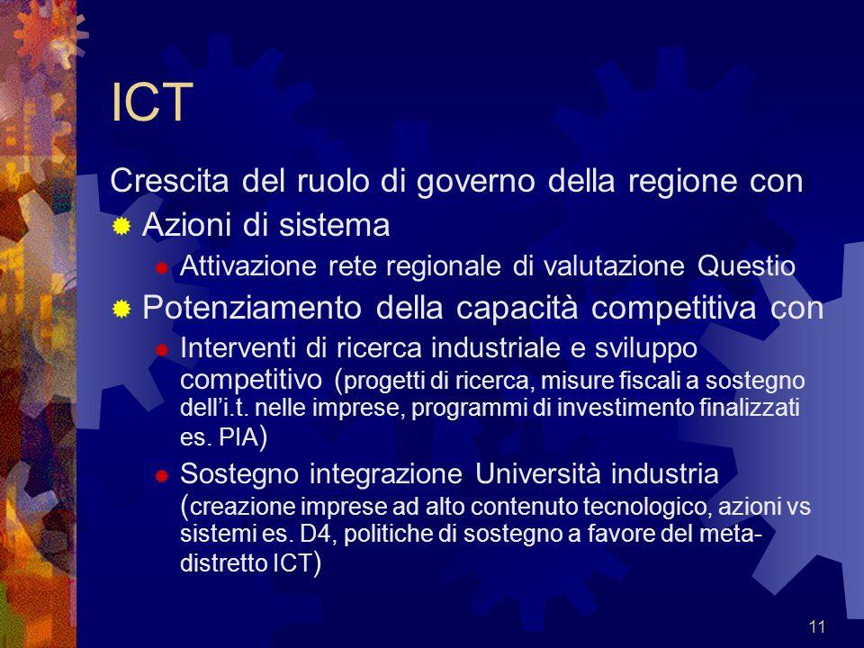 11 ICT Crescita del ruolo di governo della regione con Azioni di sistema Attivazione rete regionale di valutazione Questio Potenziamento della capacità competitiva con Interventi di ricerca industriale e sviluppo competitivo ( progetti di ricerca, misure fiscali a sostegno delli.t.