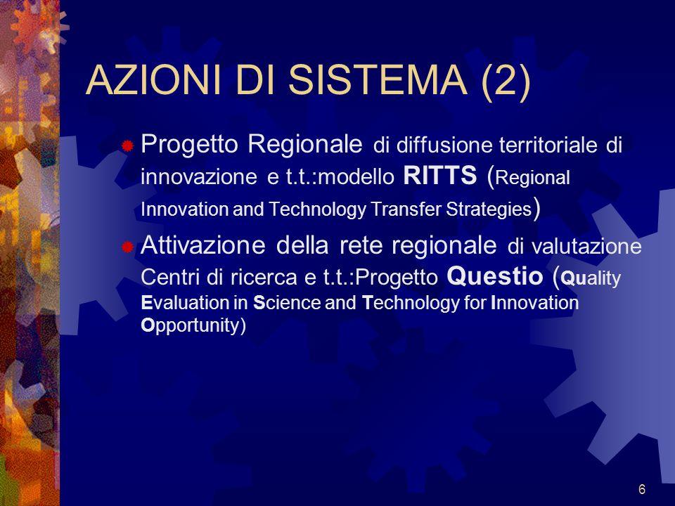 7 POTENZIAMENTO CAPACITA Interventi a sostegno di attività di ricerca industriale e precompetitivo Progetti di ricerca industriale (d.l.