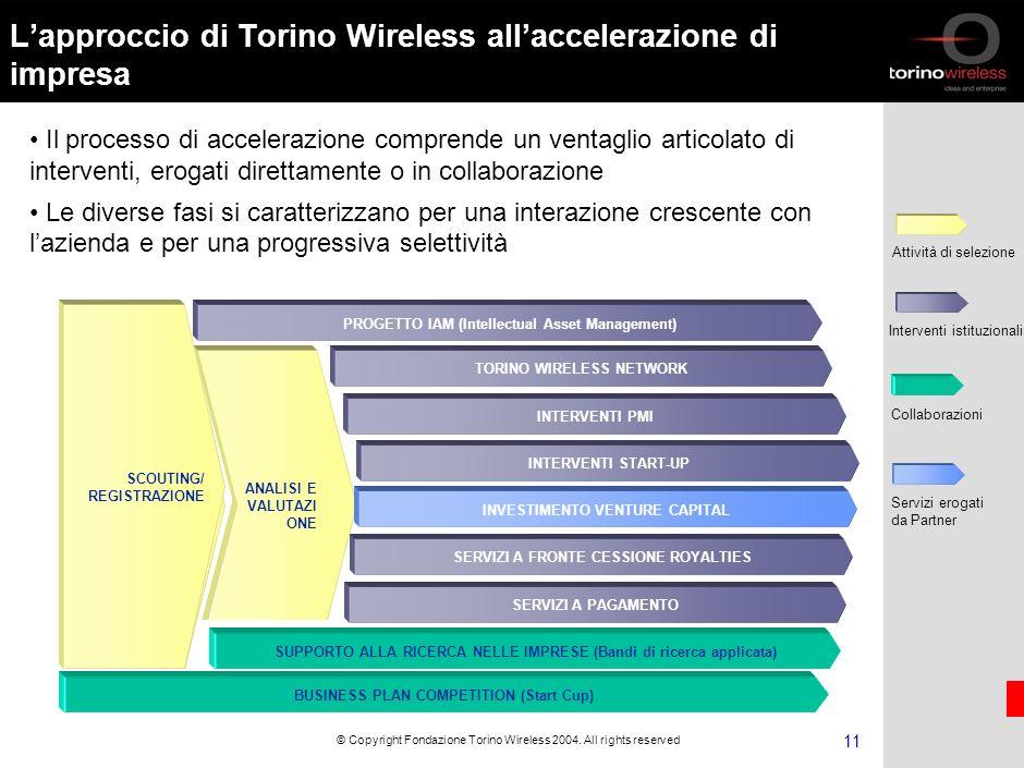 10 © Copyright Fondazione Torino Wireless 2004.