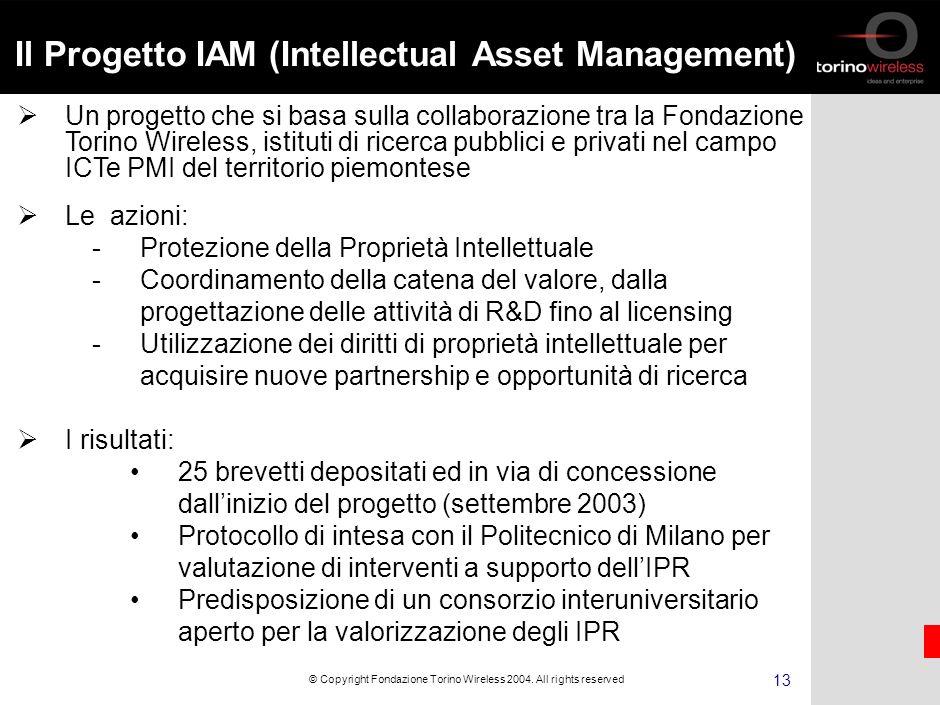 12 © Copyright Fondazione Torino Wireless 2004.