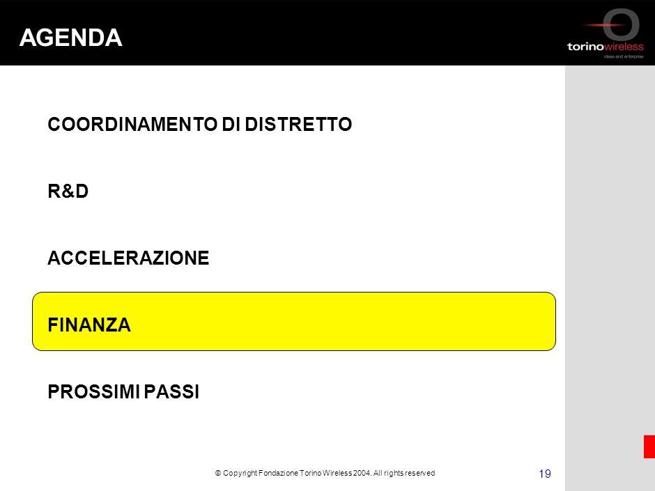18 © Copyright Fondazione Torino Wireless 2004.