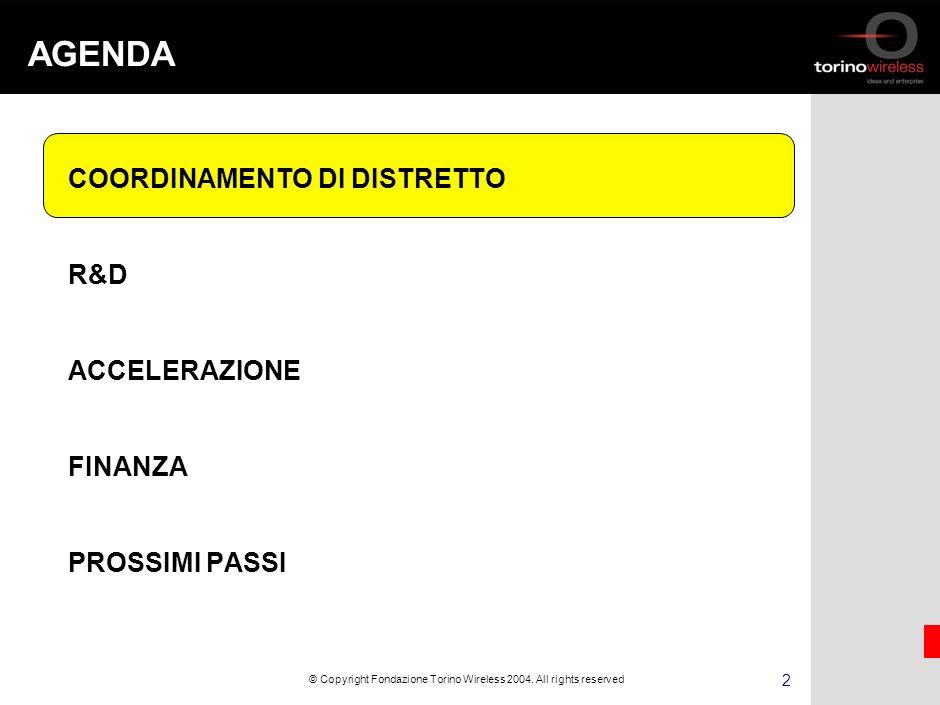 1 © Copyright Fondazione Torino Wireless 2004.