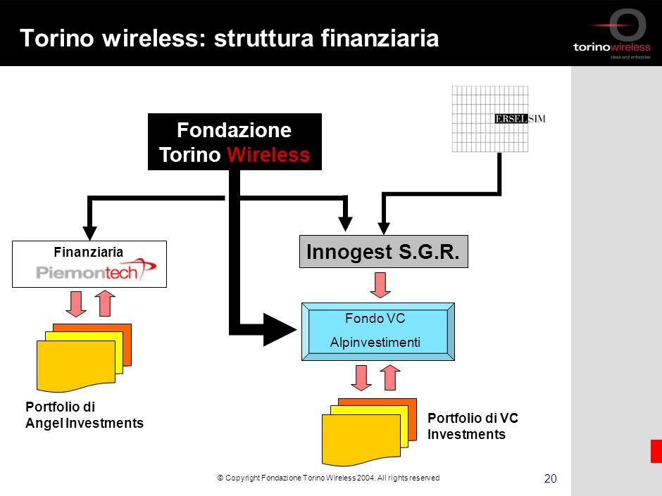 19 © Copyright Fondazione Torino Wireless 2004.