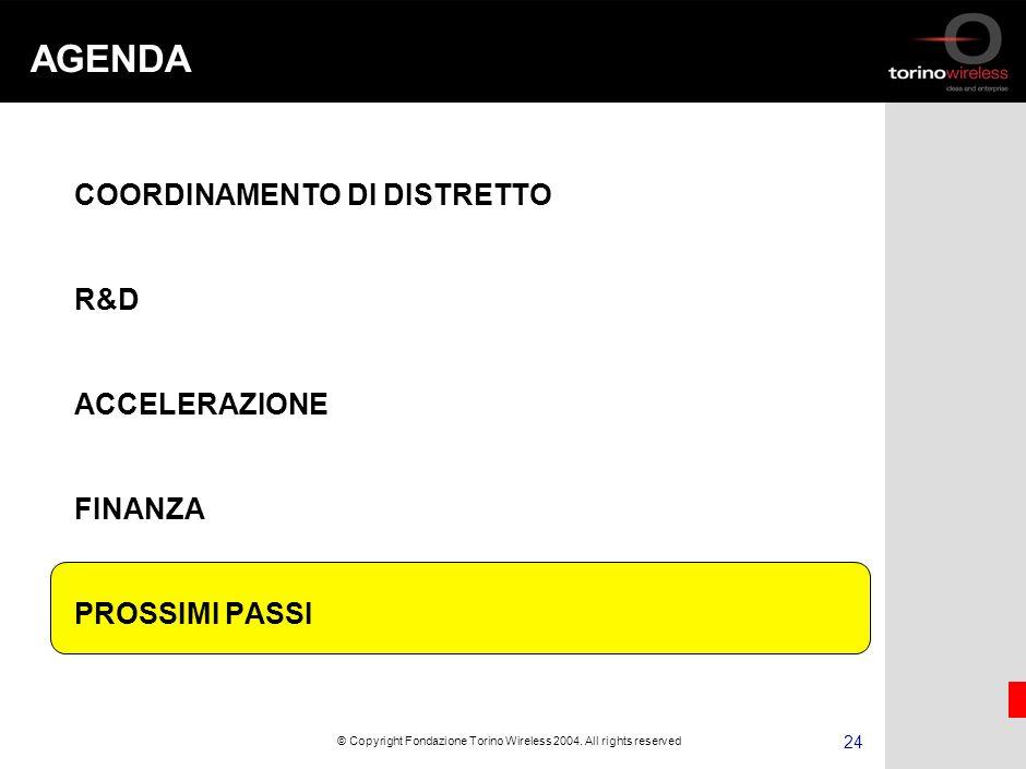 23 © Copyright Fondazione Torino Wireless 2004.
