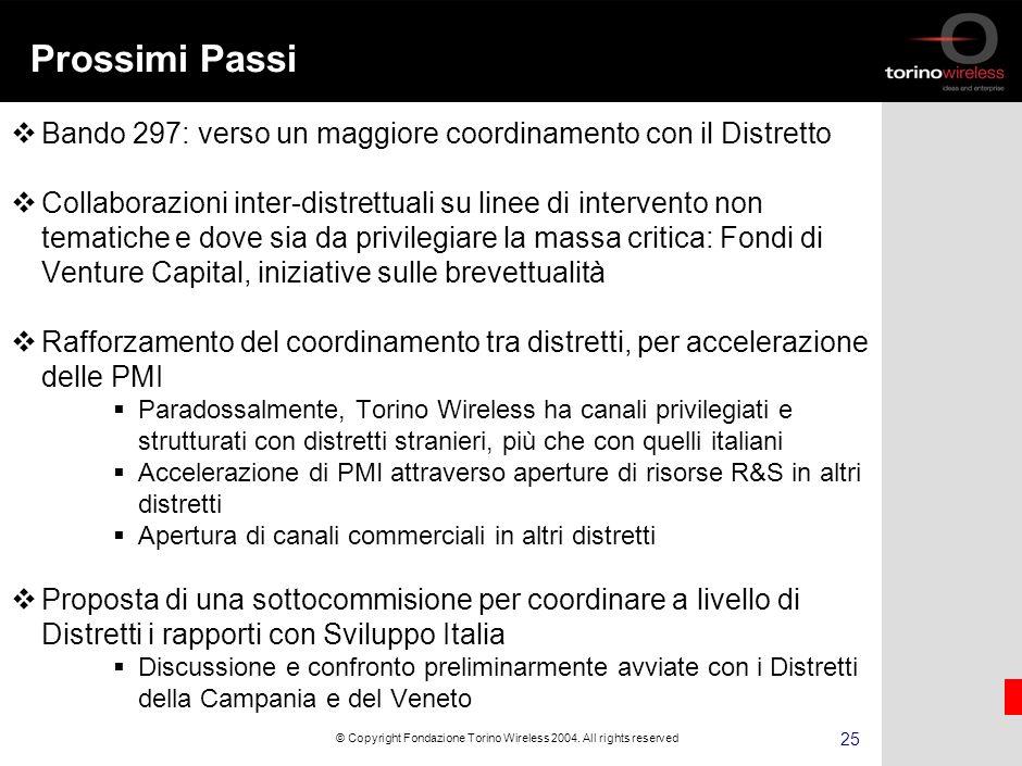 24 © Copyright Fondazione Torino Wireless 2004.