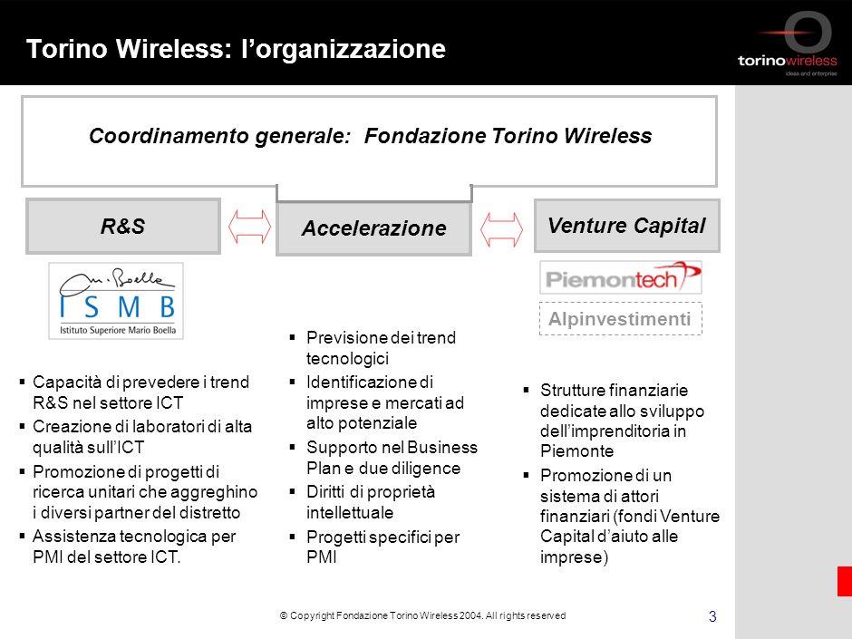 2 © Copyright Fondazione Torino Wireless 2004.
