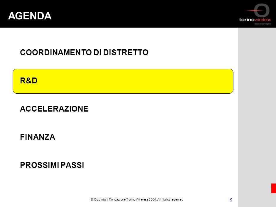7 © Copyright Fondazione Torino Wireless 2004.